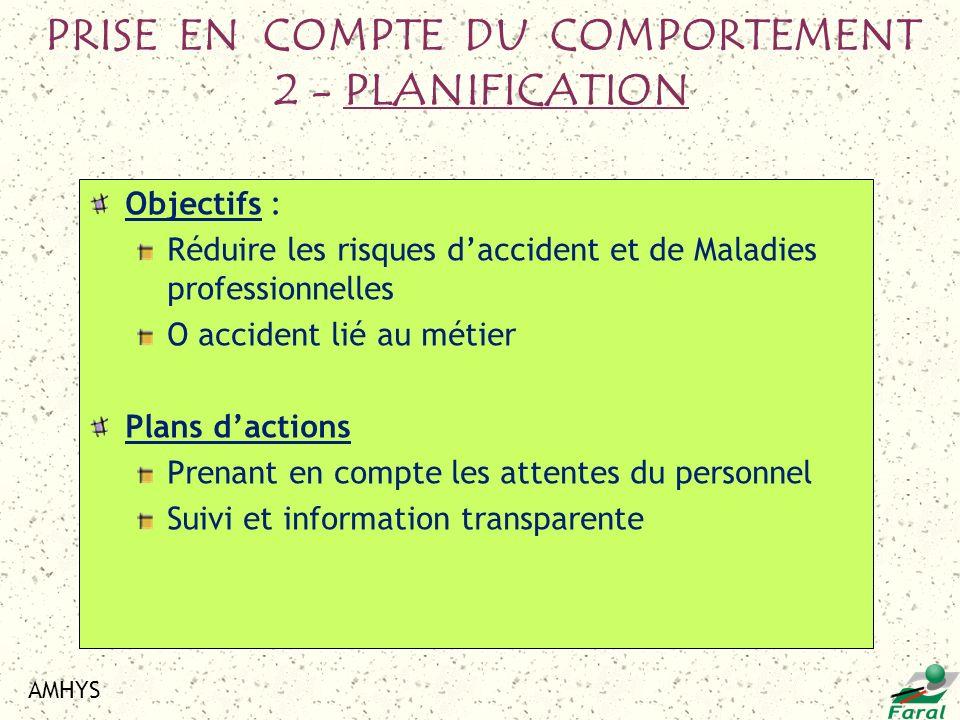 PRISE EN COMPTE DU COMPORTEMENT 2 - PLANIFICATION
