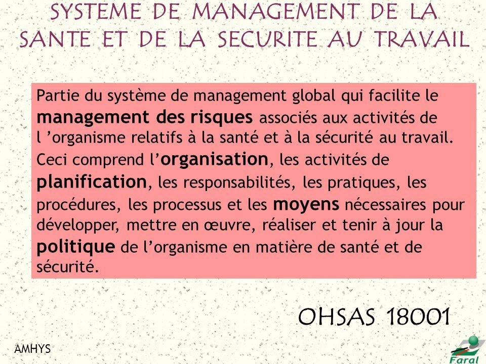 SYSTEME DE MANAGEMENT DE LA SANTE ET DE LA SECURITE AU TRAVAIL