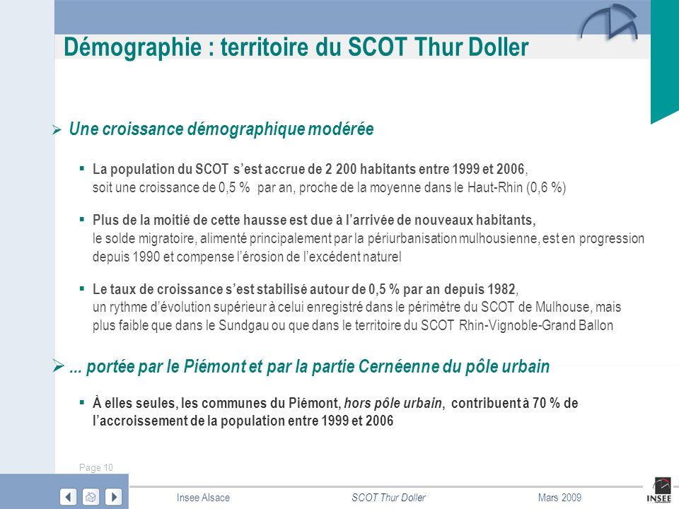 Démographie : territoire du SCOT Thur Doller