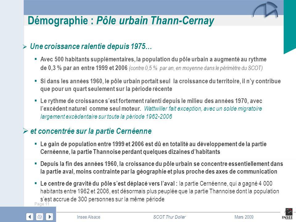 Démographie : Pôle urbain Thann-Cernay