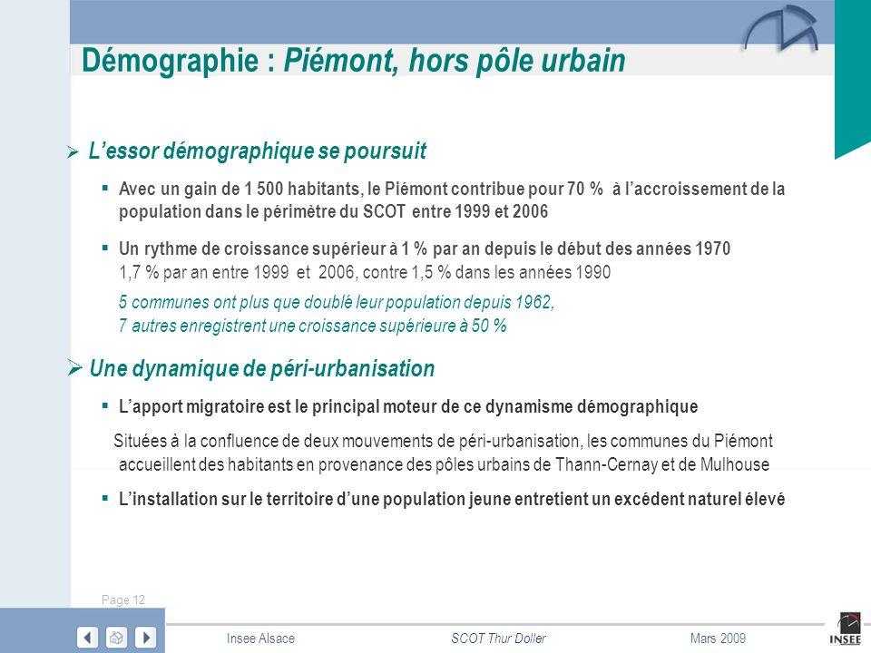 Démographie : Piémont, hors pôle urbain