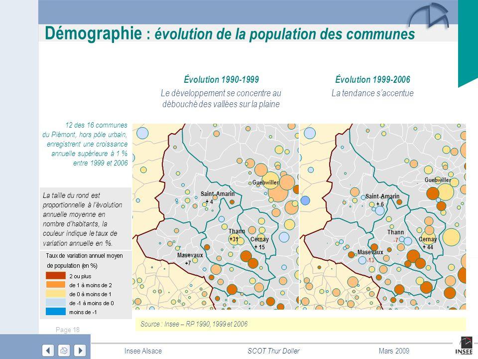 Démographie : évolution de la population des communes