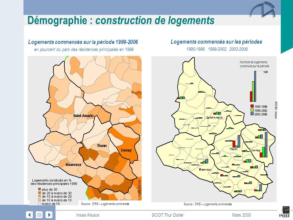 Démographie : construction de logements