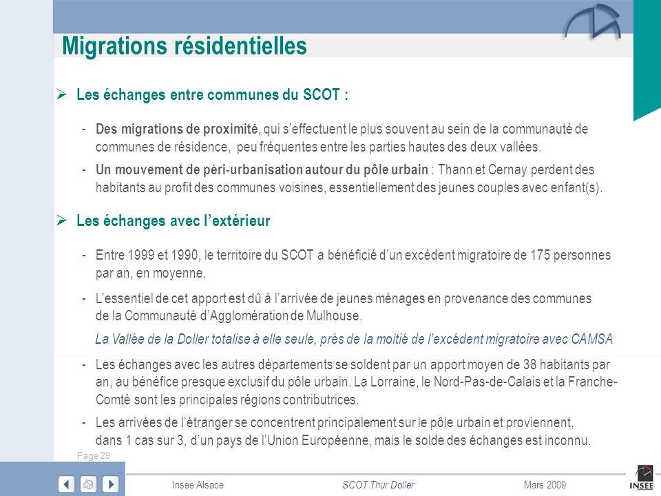 Migrations résidentielles
