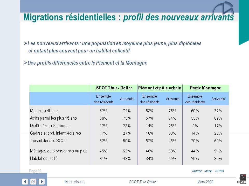 Migrations résidentielles : profil des nouveaux arrivants