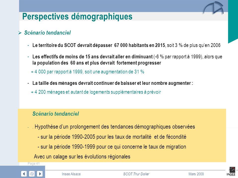 Perspectives démographiques