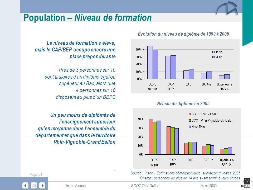 Évolution du niveau de diplôme de 1999 à 2005