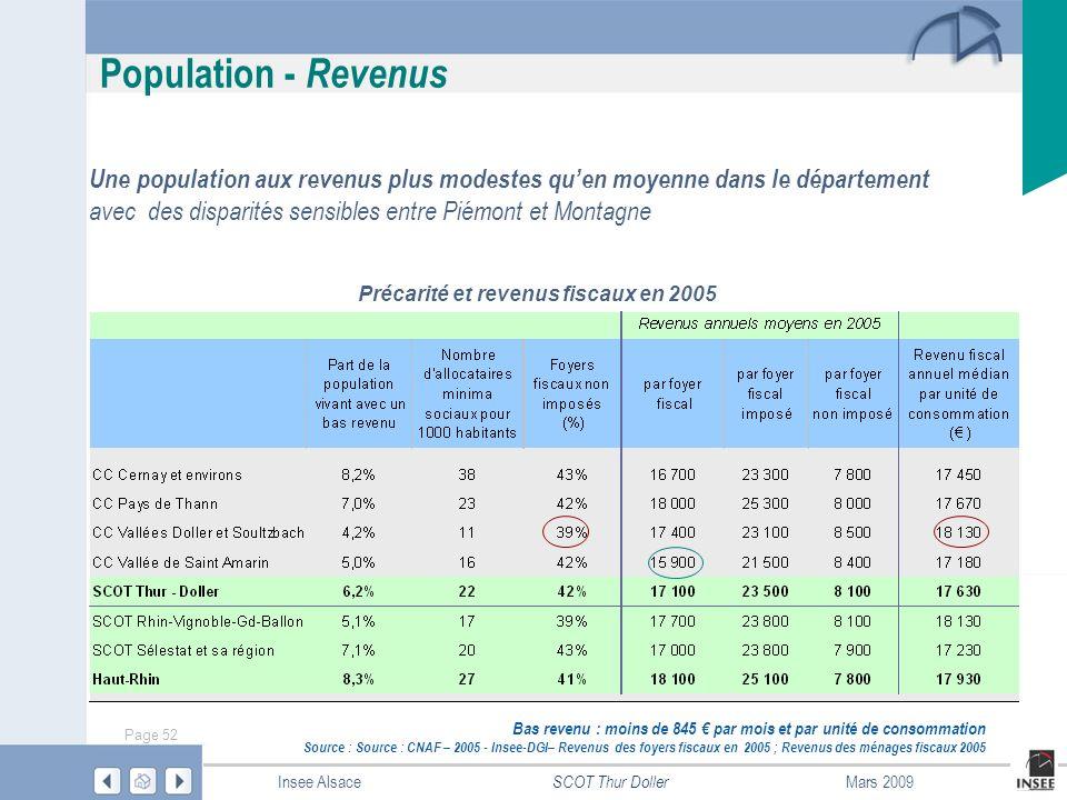 Précarité et revenus fiscaux en 2005
