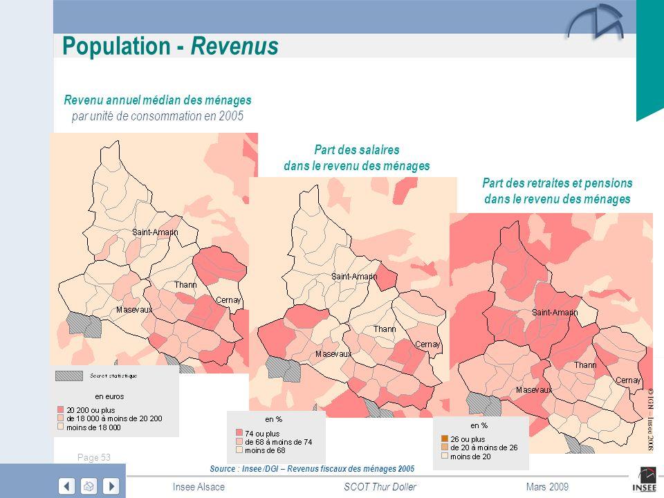 Population - Revenus Revenu annuel médian des ménages