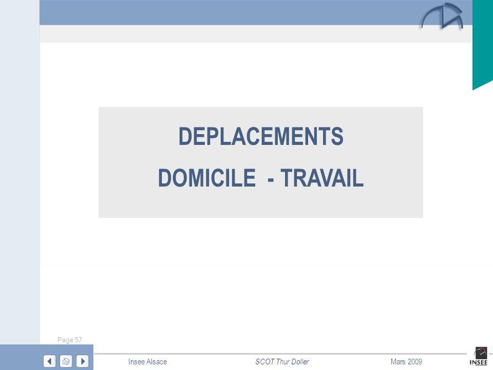 DEPLACEMENTS DOMICILE - TRAVAIL
