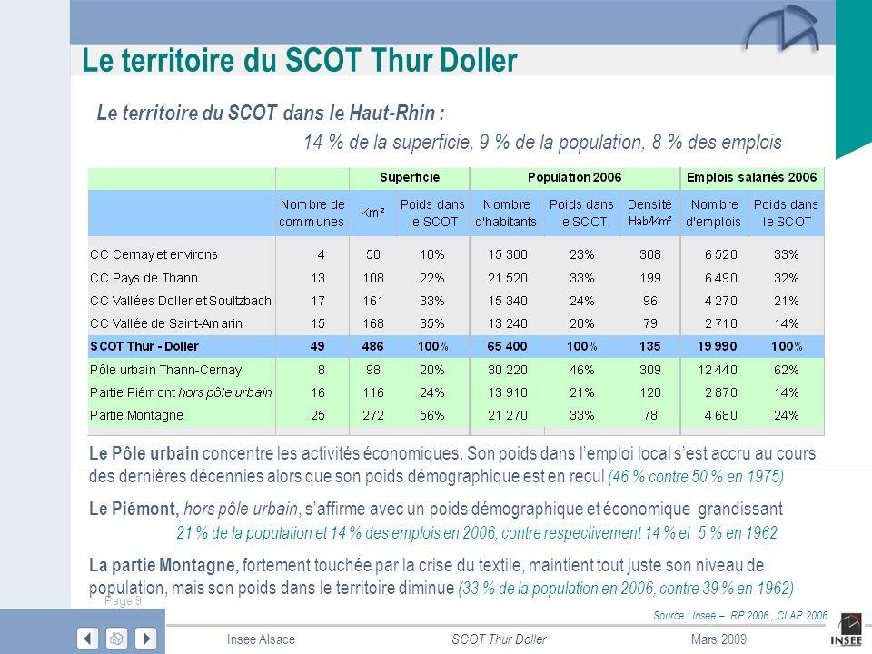 Le territoire du SCOT Thur Doller