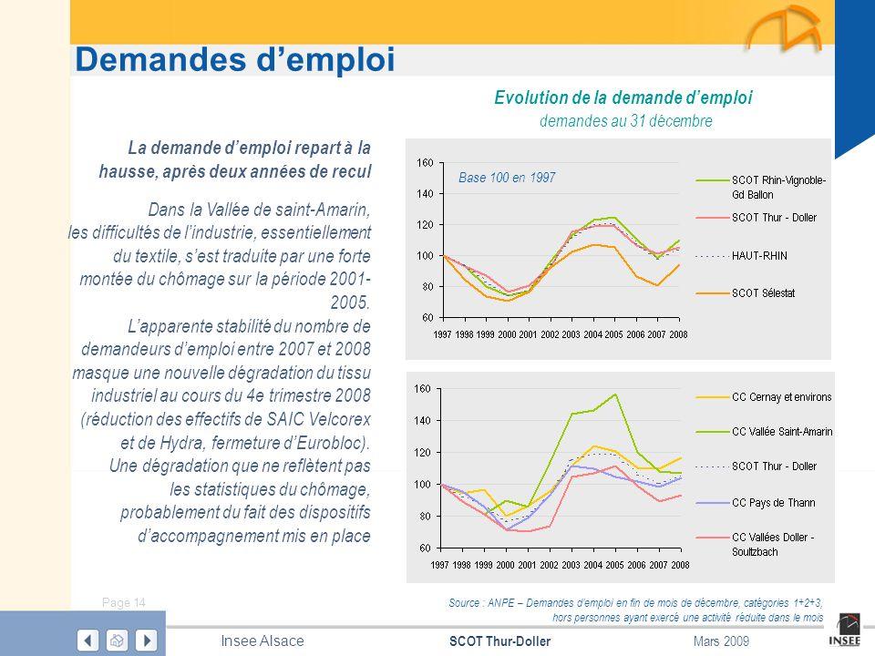 Evolution de la demande d'emploi