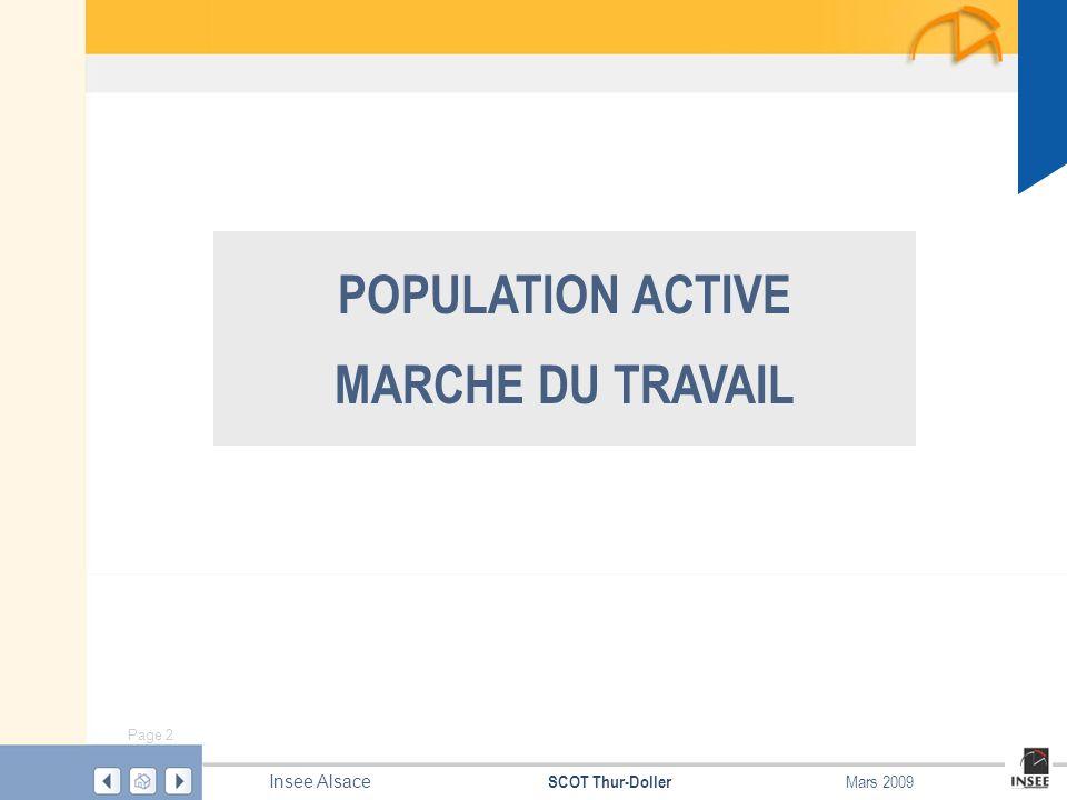 POPULATION ACTIVE MARCHE DU TRAVAIL