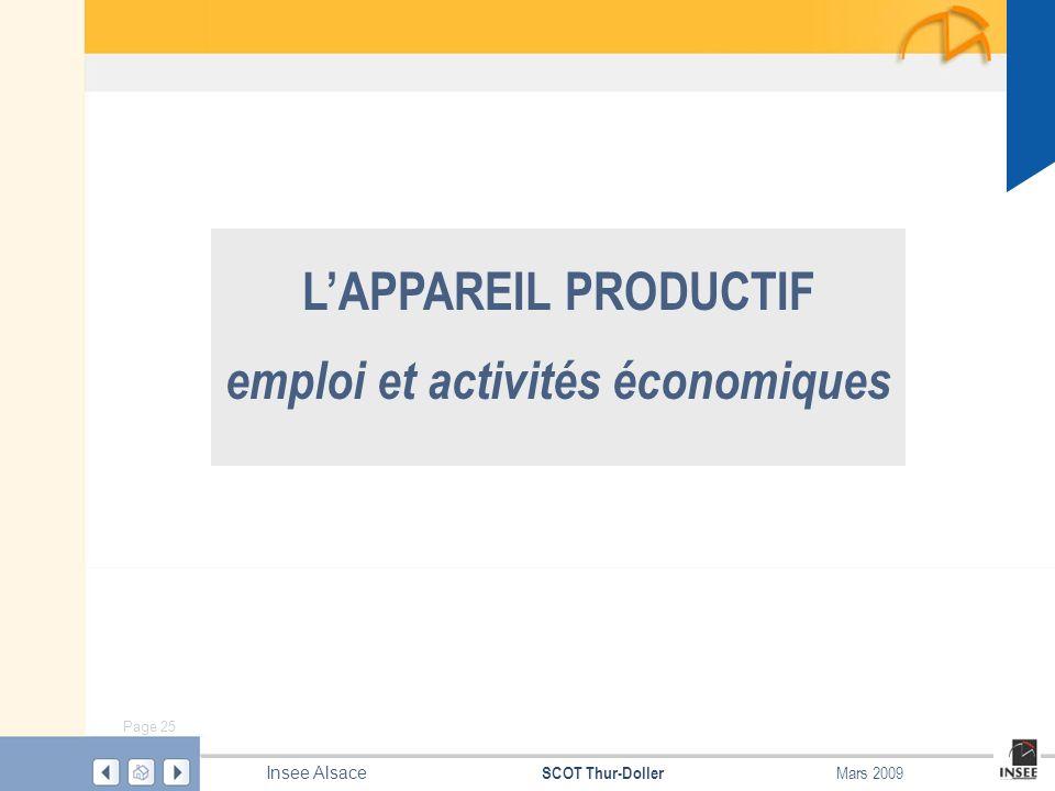emploi et activités économiques