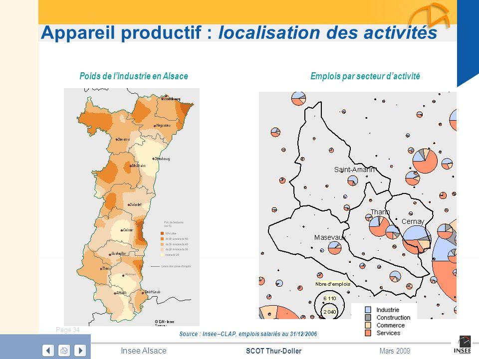 Poids de l'industrie en Alsace Emplois par secteur d'activité