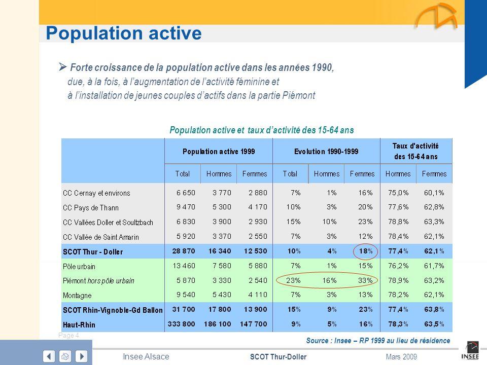 Population active et taux d'activité des 15-64 ans