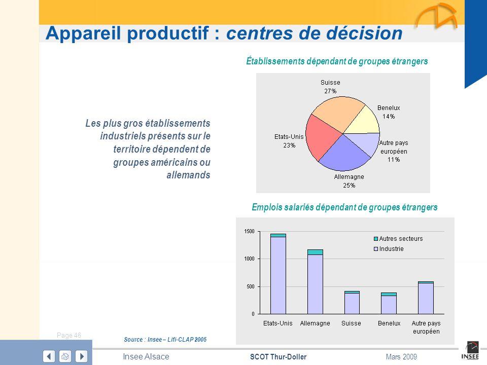 Appareil productif : centres de décision