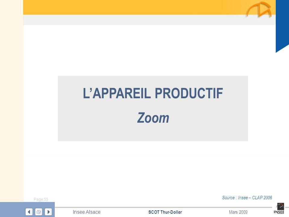 L'APPAREIL PRODUCTIF Zoom