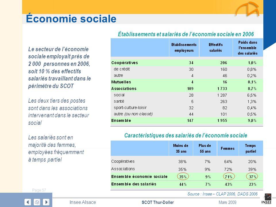 Économie sociale Établissements et salariés de l'économie sociale en 2006.