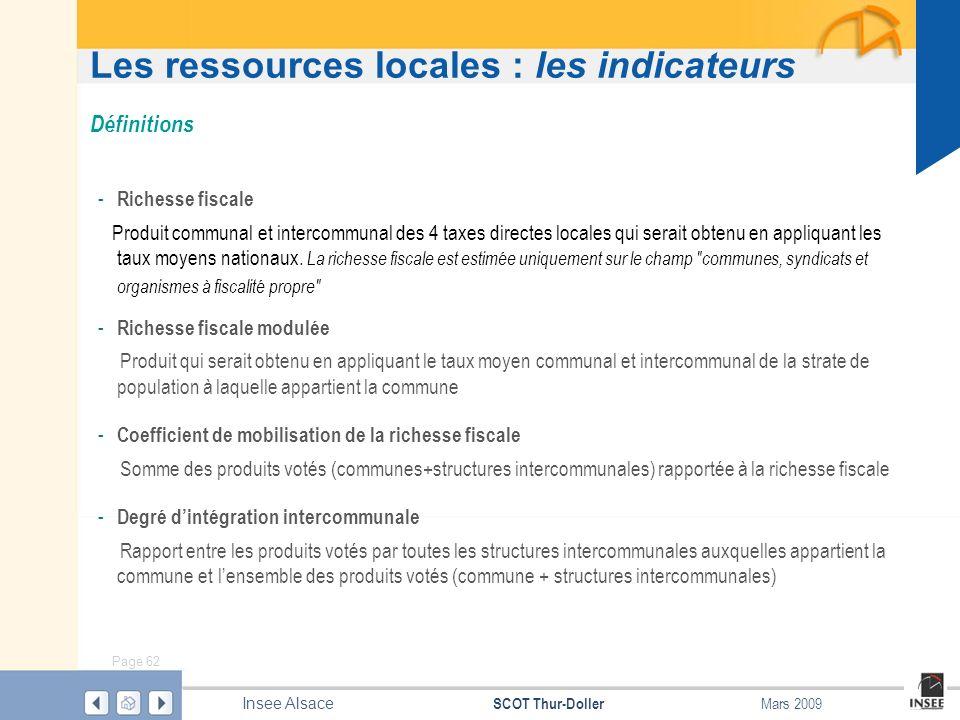 Les ressources locales : les indicateurs