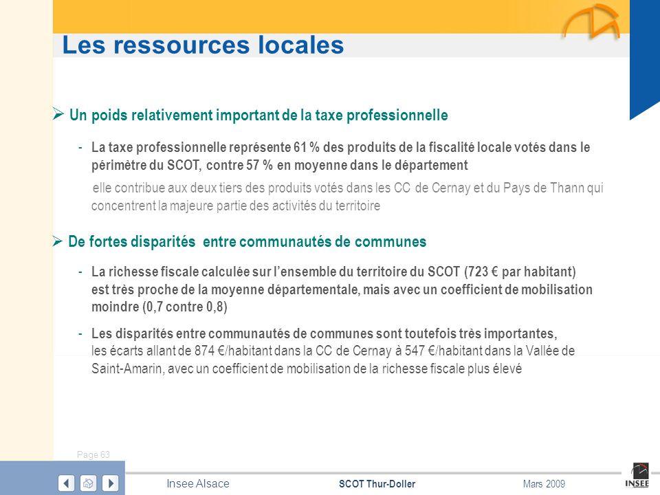 Les ressources locales