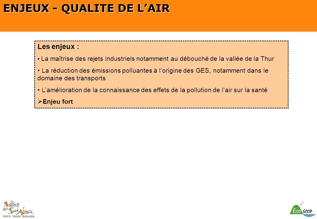ENJEUX - QUALITE DE L'AIR