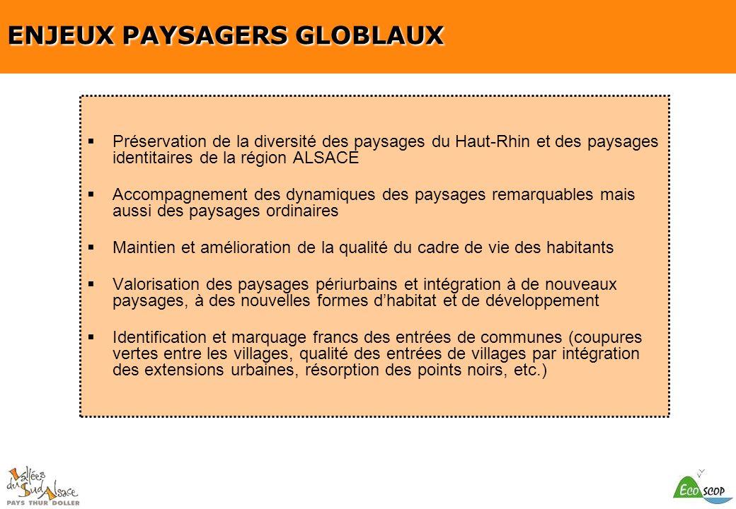 ENJEUX PAYSAGERS GLOBLAUX