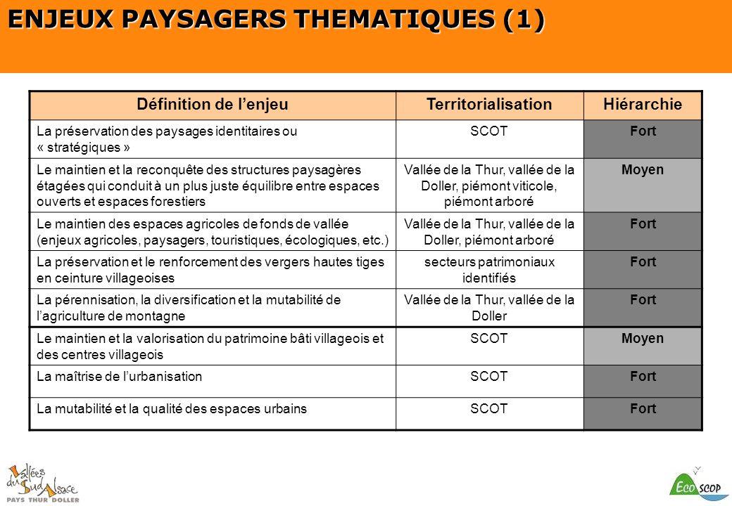 ENJEUX PAYSAGERS THEMATIQUES (1)