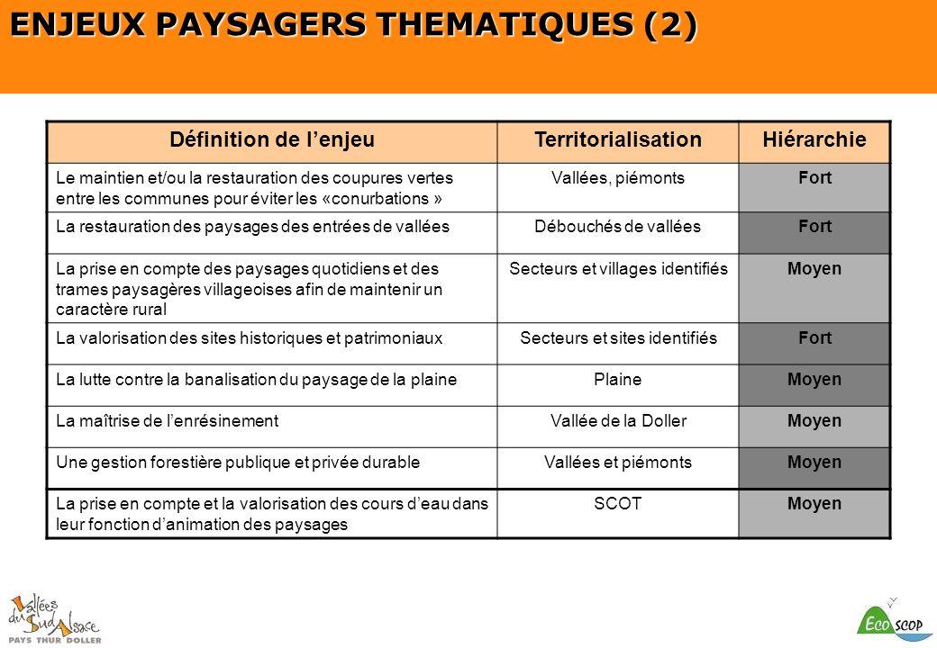 ENJEUX PAYSAGERS THEMATIQUES (2)