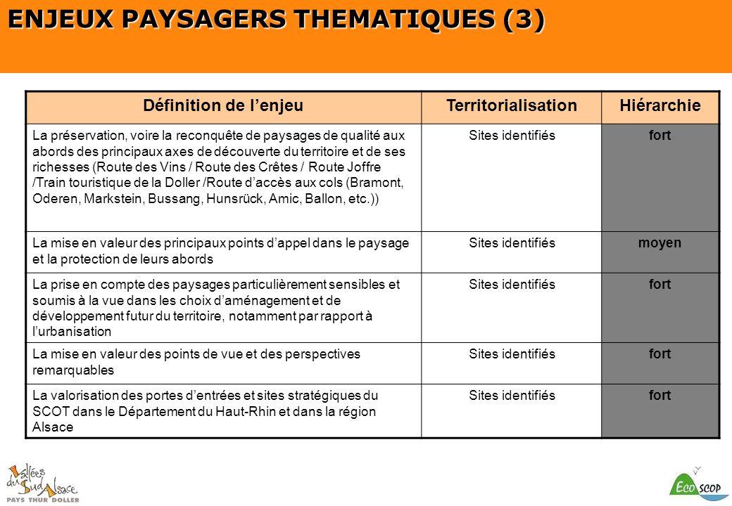 ENJEUX PAYSAGERS THEMATIQUES (3)