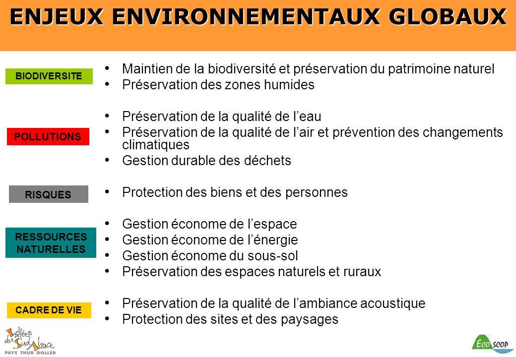 ENJEUX ENVIRONNEMENTAUX GLOBAUX RESSOURCES NATURELLES