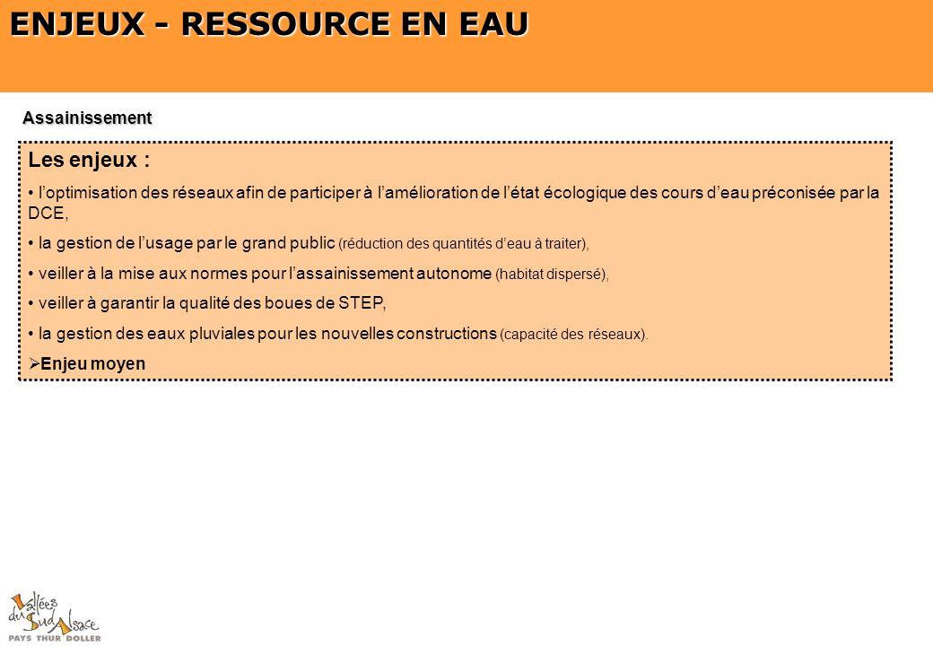 ENJEUX - RESSOURCE EN EAU