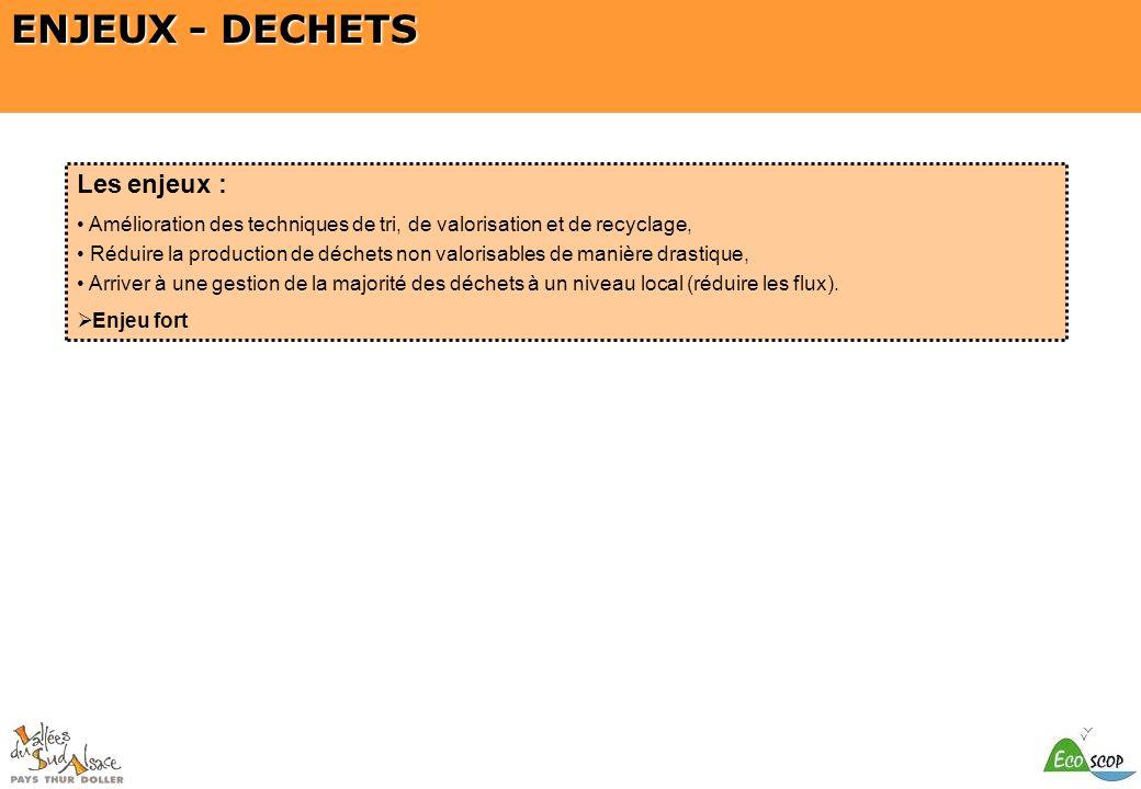 ENJEUX - DECHETS Les enjeux :