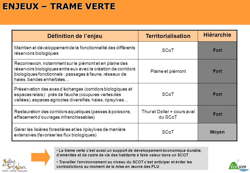 Thur et Doller + cours aval du SCoT