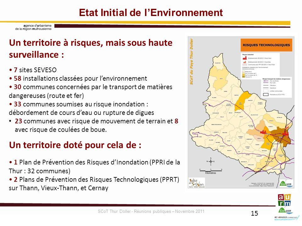 Etat Initial de l'Environnement