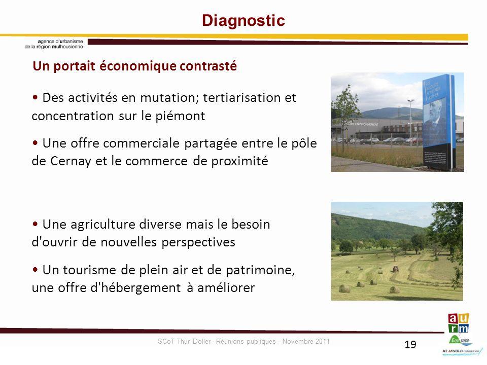 SCoT Thur Doller - Réunions publiques – Novembre 2011