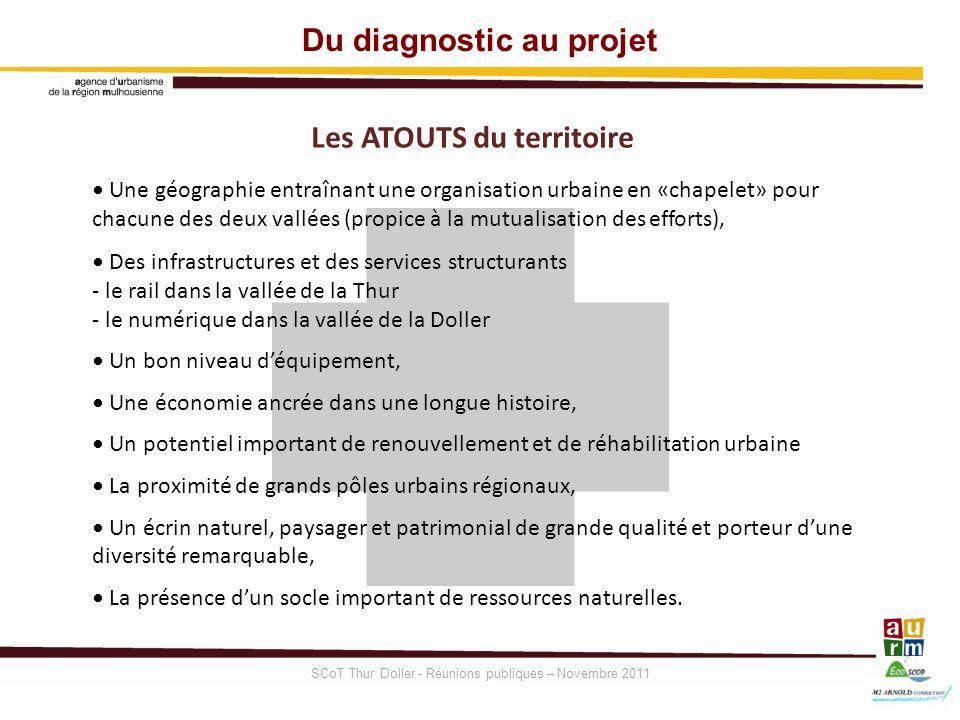 Du diagnostic au projet Les ATOUTS du territoire