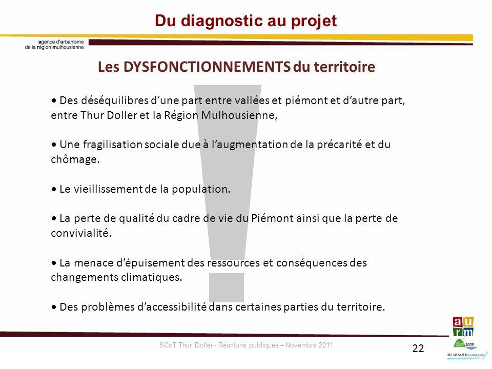 Du diagnostic au projet Les DYSFONCTIONNEMENTS du territoire