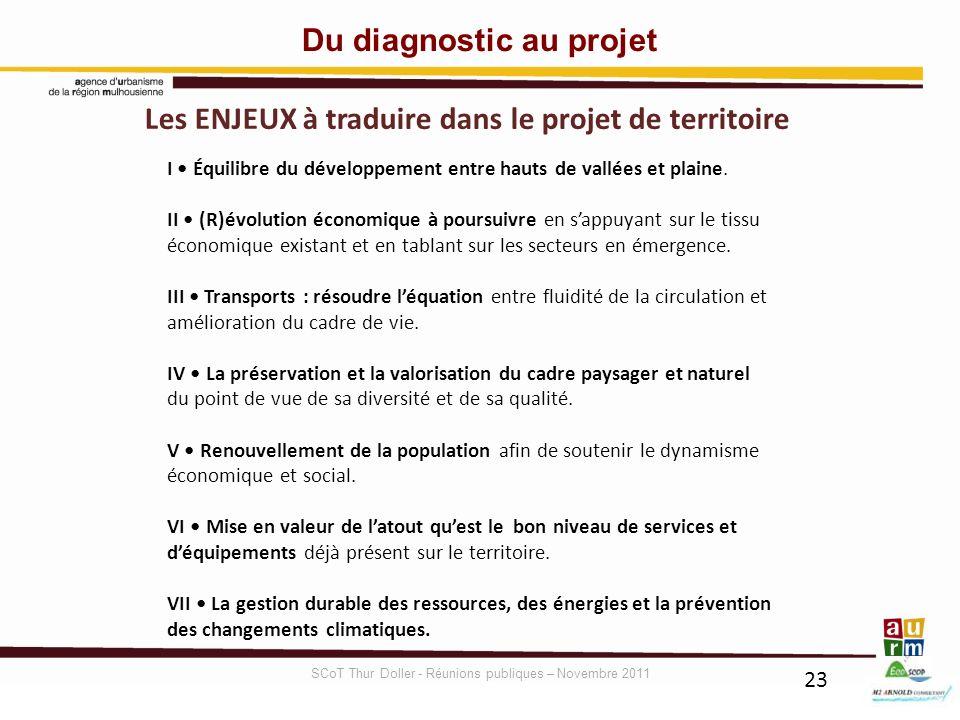 Du diagnostic au projet