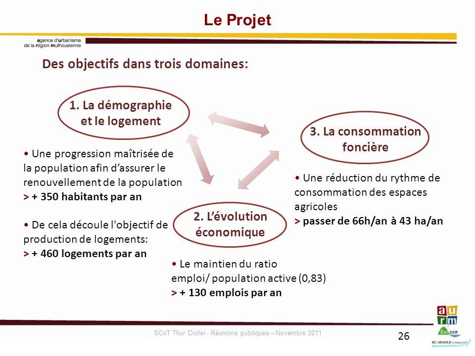 2. L'évolution économique