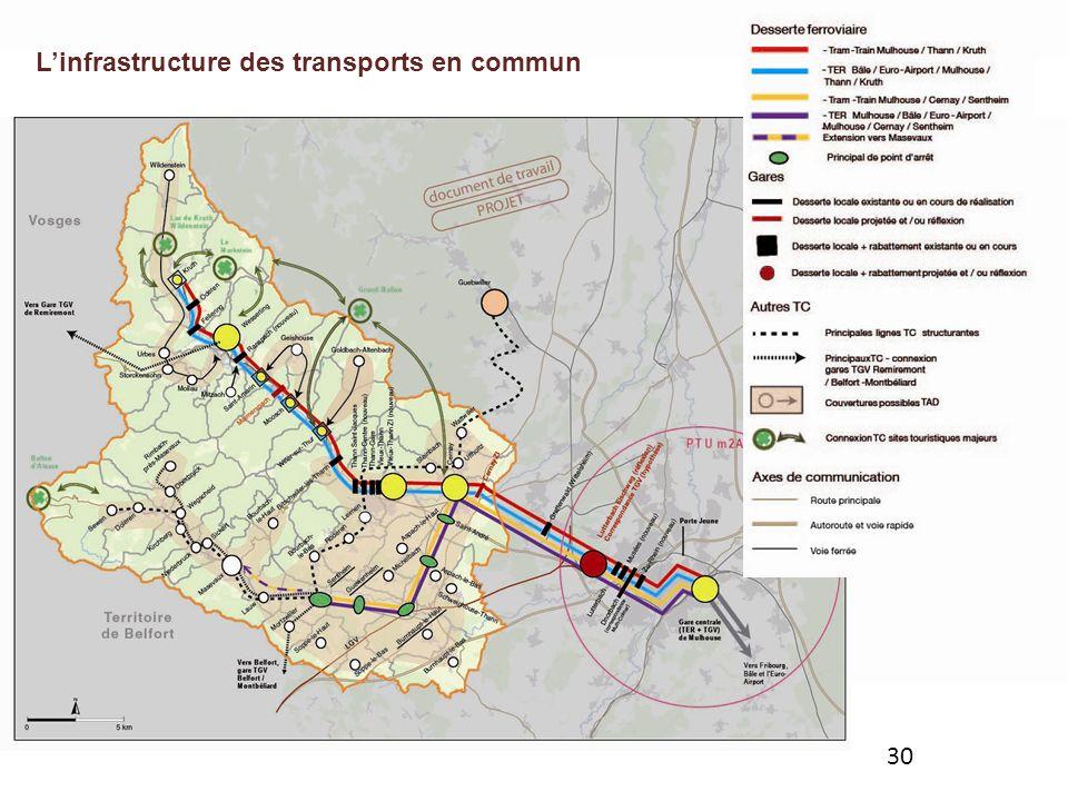 L'infrastructure des transports en commun
