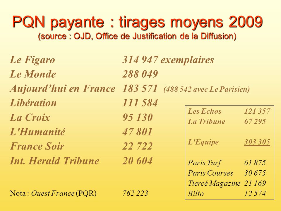 PQN payante : tirages moyens 2009 (source : OJD, Office de Justification de la Diffusion)