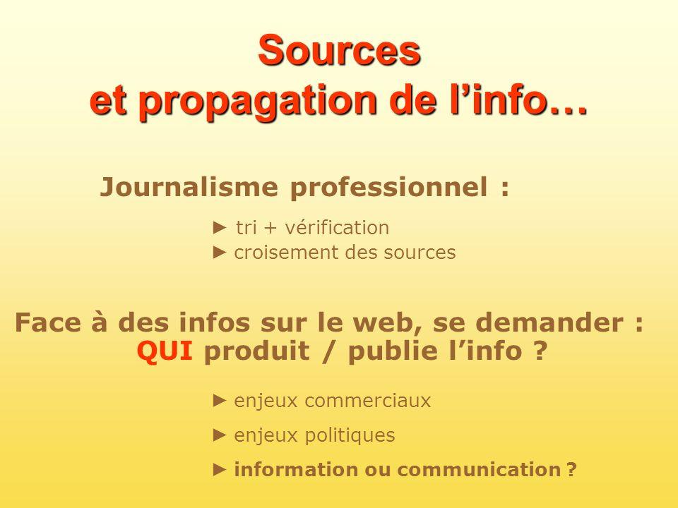 Sources et propagation de l'info…
