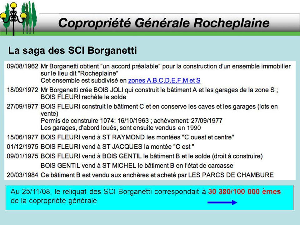 La saga des SCI Borganetti