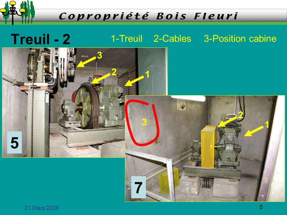 5 7 Treuil - 2 1-Treuil 2-Cables 3-Position cabine 3 2 1 2 3 1