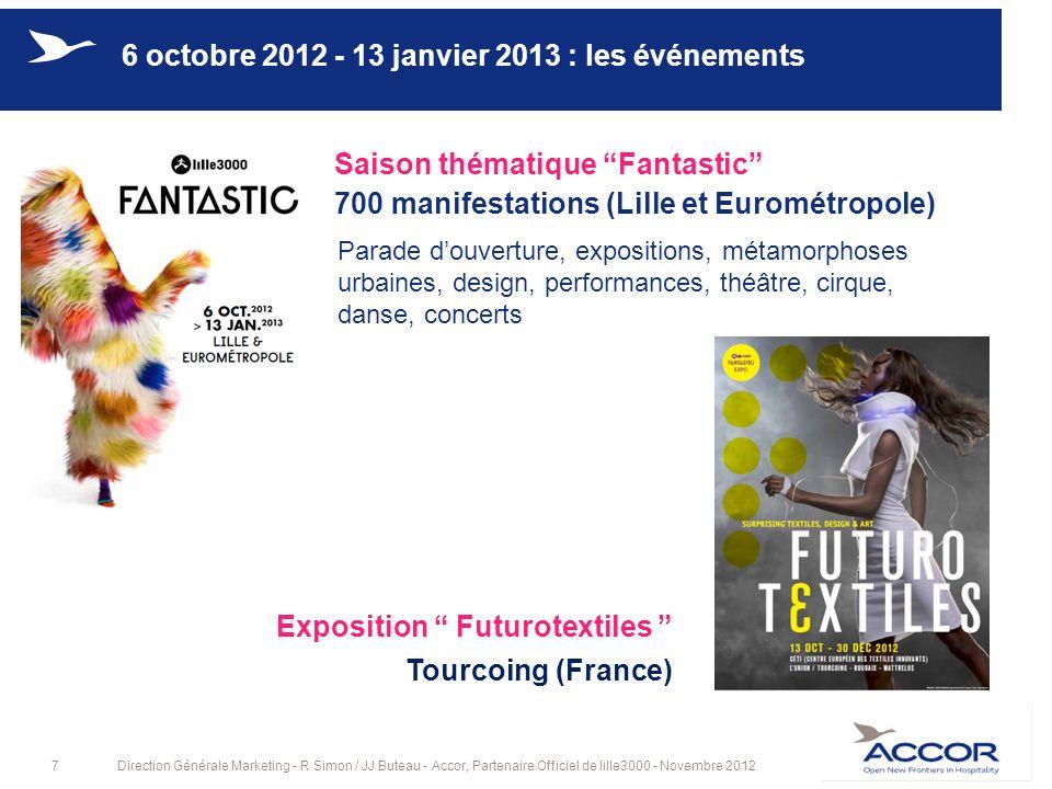 6 octobre 2012 - 13 janvier 2013 : les événements