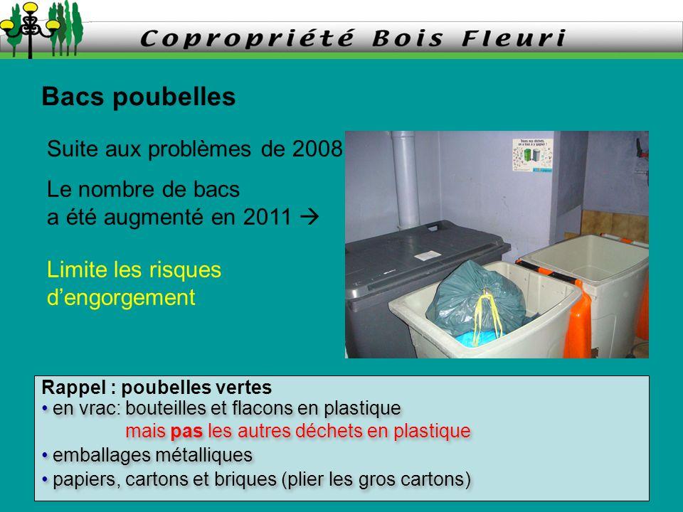 Bacs poubelles Suite aux problèmes de 2008… Le nombre de bacs