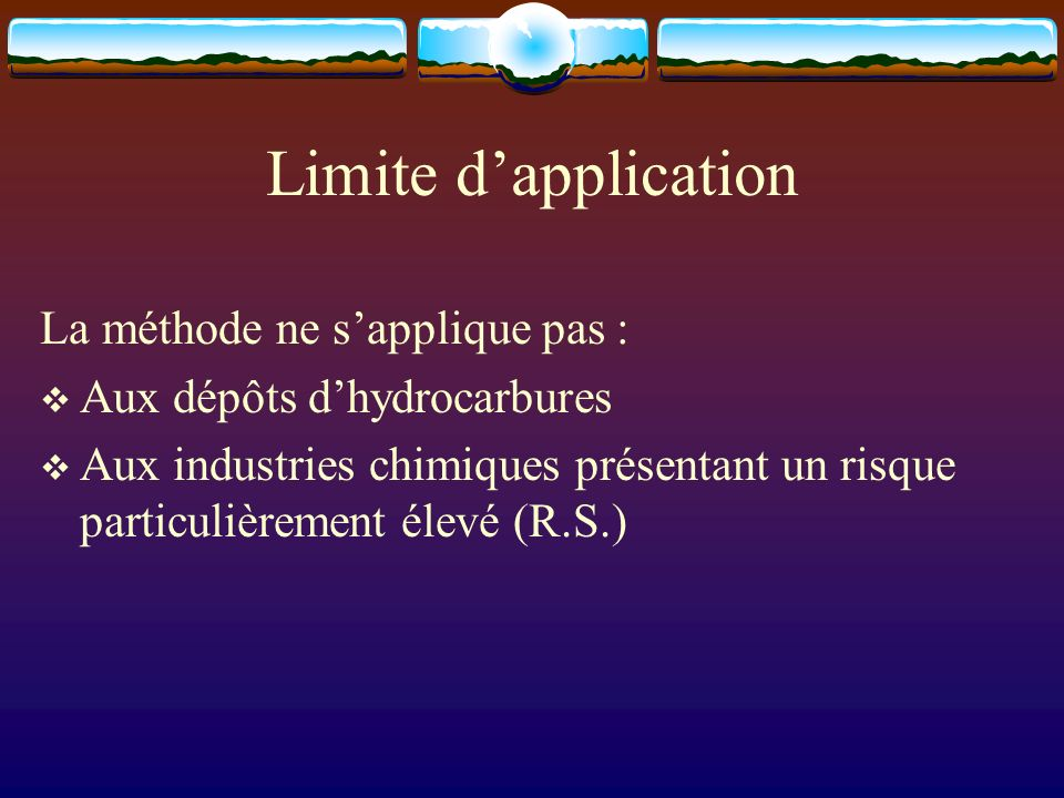 Limite d'application La méthode ne s'applique pas :