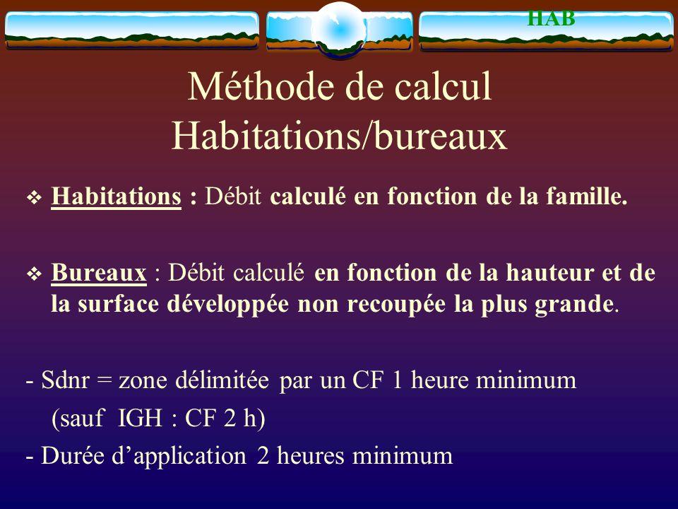 Méthode de calcul Habitations/bureaux