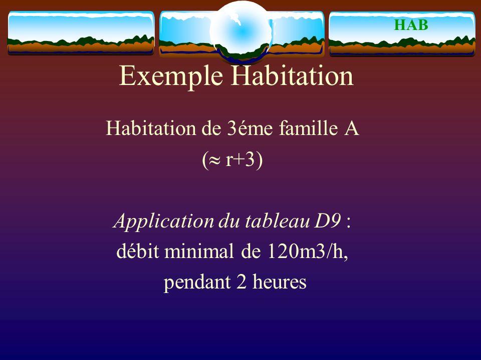 Exemple Habitation Habitation de 3éme famille A ( r+3)